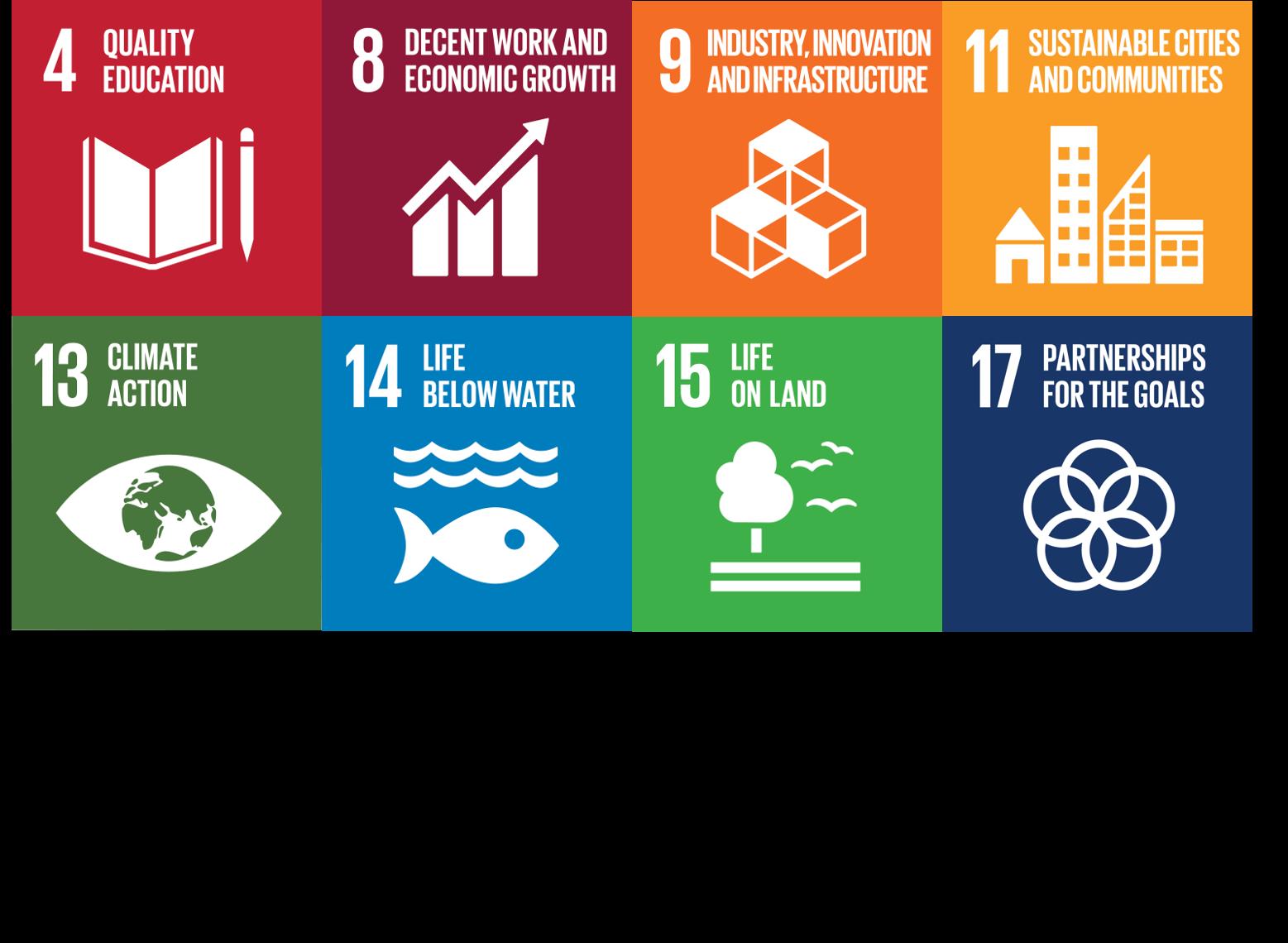 SDGs กับกิจกรรม