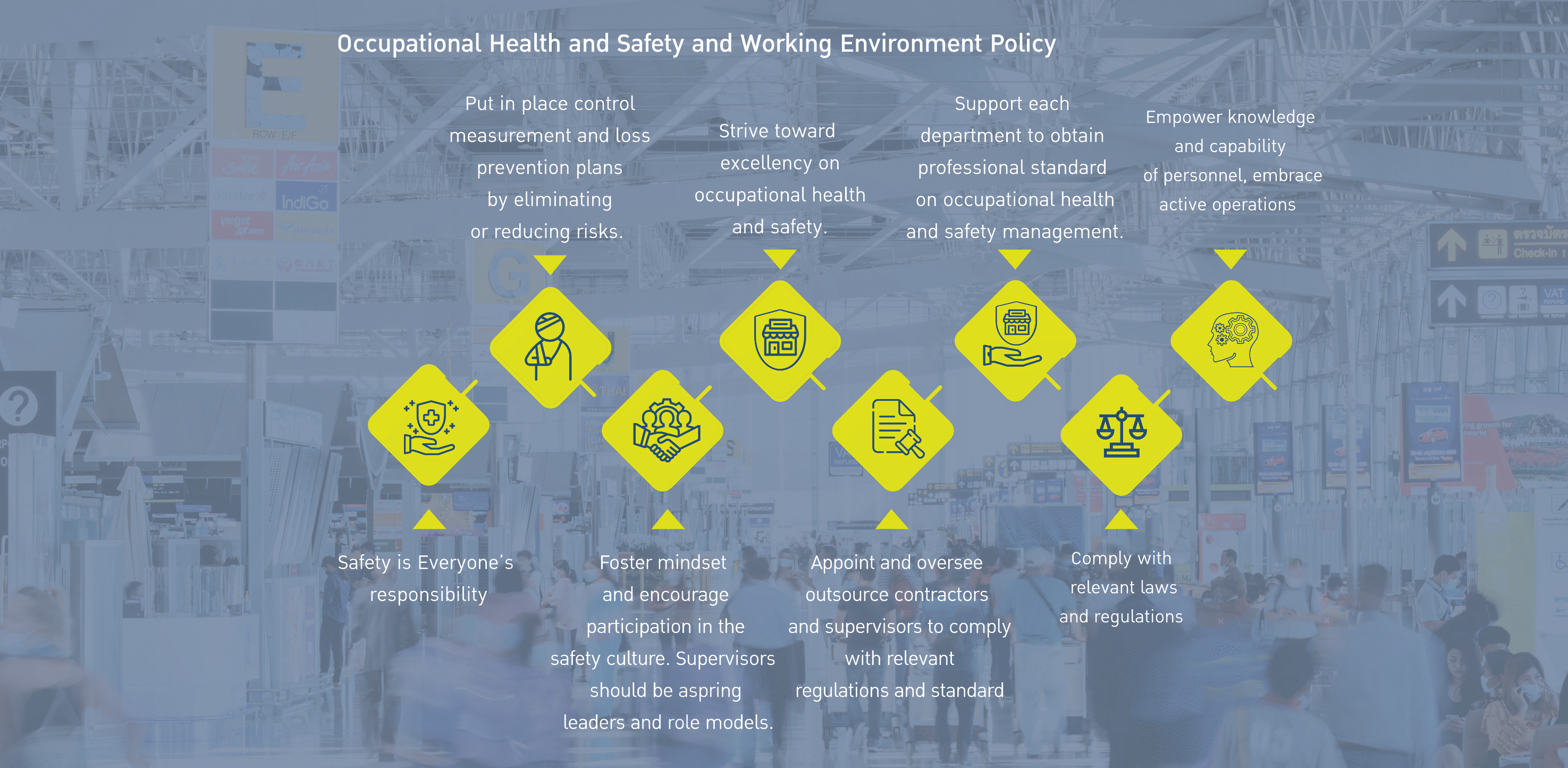 Occupational Health and Safety and Working Environment Policy