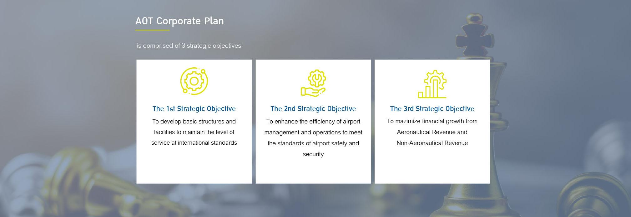 AOT Corporate Plan