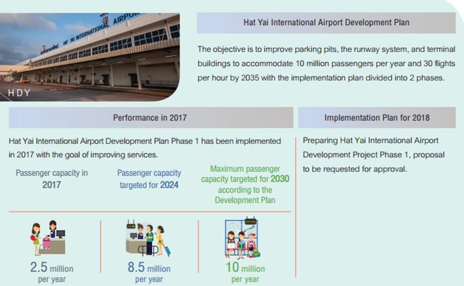 developplan4
